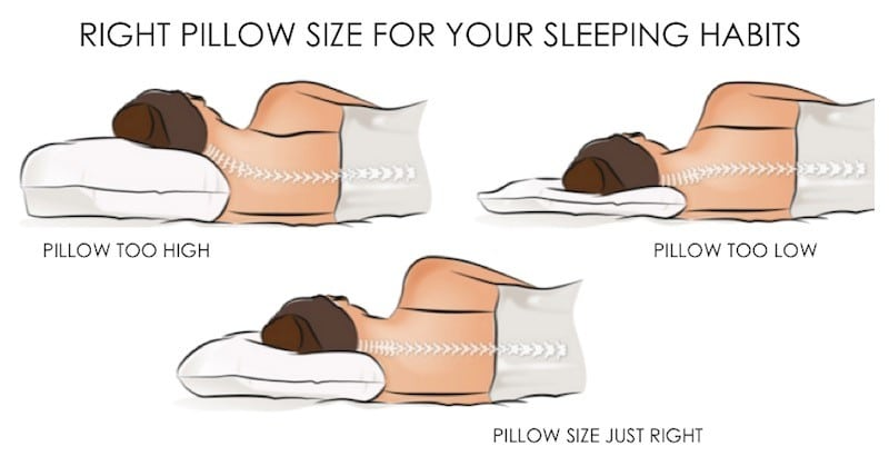 Carlin Chiropractic: Best Pillow for Spinal Support